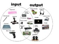 Laptop input hardverek